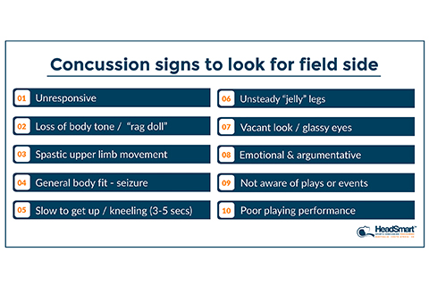 concussion test online at home free